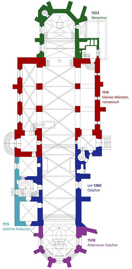 Bauphasen - Darstellung am Grundriss